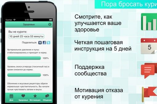 5 мобильных приложений, с помощью которых легче бросить курить